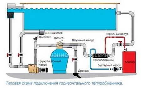 Теплообменник для подогрева бассейна расчет Уплотнения теплообменника Alfa Laval AQ14-FG Новосибирск
